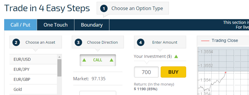Boss Capital Trading Options