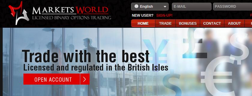 MarketsWorld Review