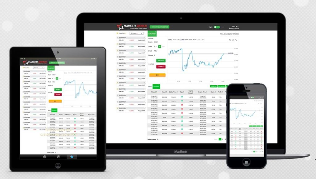 Reputable binary options sites