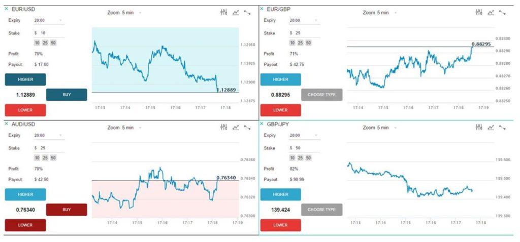 Market world binary options